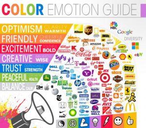 Примеры цветов известных брендов
