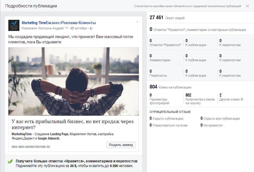 реклама фейбсук, лендинг, клики на сайт, результаты