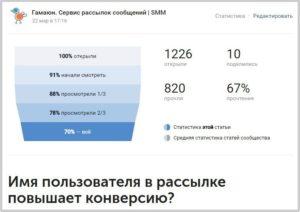 статистика статей ВК